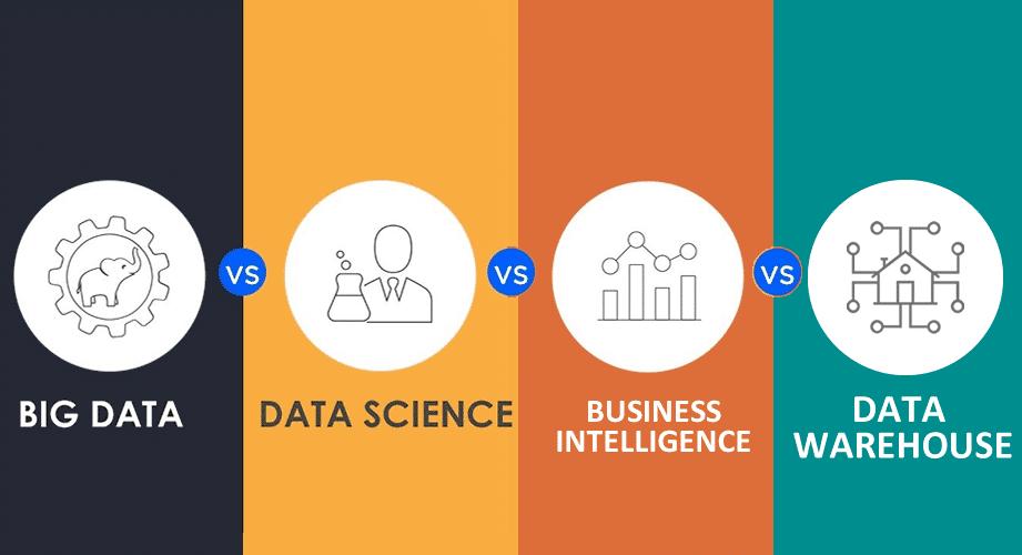 Diferença entre Business Intelligence, Data Warehouse, Data Science e Big Data